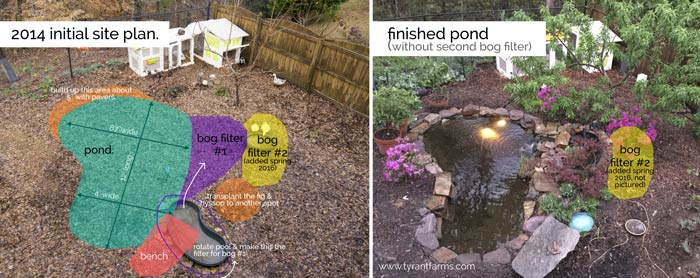 How to build a backyard pond with a diy biofilter tyrant for Diy pond liner ideas